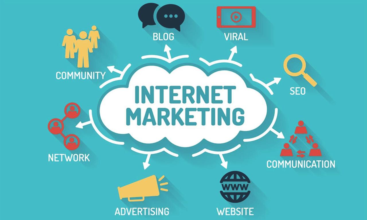 Marketing Online cho phòng khám phụ khoa