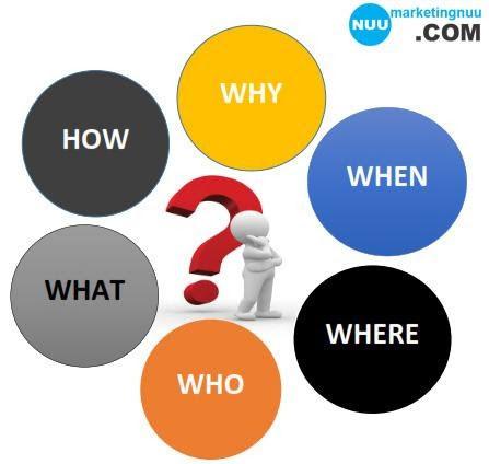 5W1H cho marketing online phòng khám