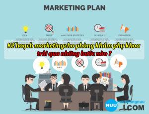 các bước lập kế hoạch marketing cho phòng khám phụ khoa