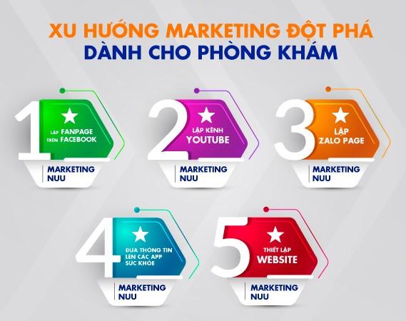 Xu hướng marketing online dành cho phòng khám